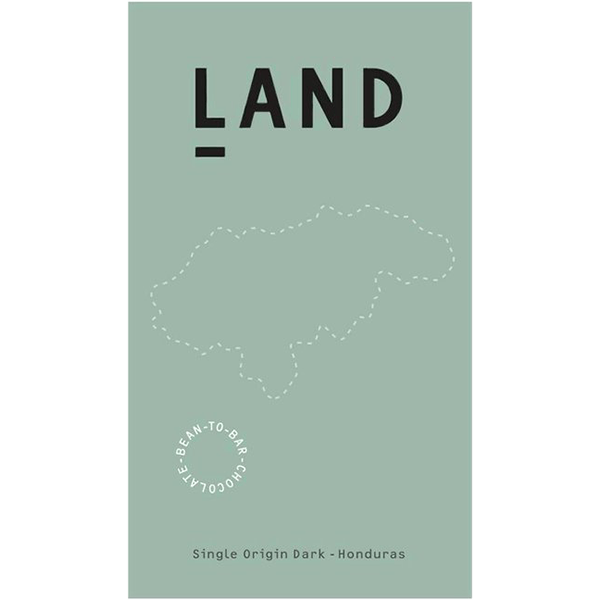 Land - Honduras