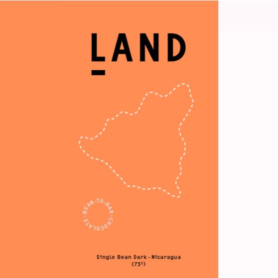 Land - Nicaragua